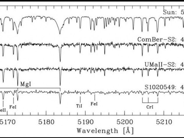 Spectra of the Sun (top line) and the ancient, metal-poor stars she studies