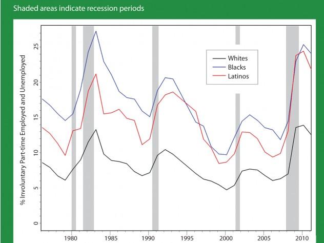 The Urban Jobs Crisis