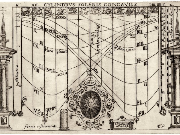 Georg Brentel the Younger, from <i>Pamphlet describing the construction and function of a cylindrical sundial,</i> Lauingen: Jacob Winter, 1615. Pamphlet with engravings and woodcuts.