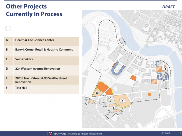 The new outline does not include the Health and Life Sciences Center, slated for groundbreaking in 2014, nor the Barry's Corner Housing/Retail Commons slated for groundbreaking in 2013 with plans to open the following year—both were approved under the previous IMP.